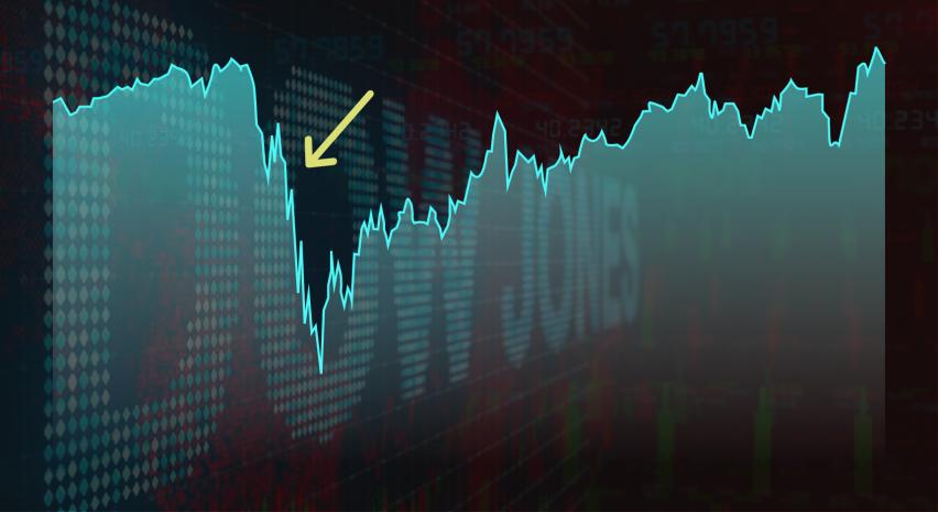 Dow lockdown drop 10k