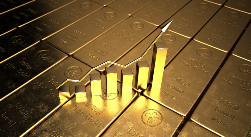 Gold Prices Following 1970-80s Bull Market Run to $2,500