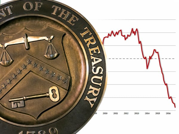 fate of us treasury