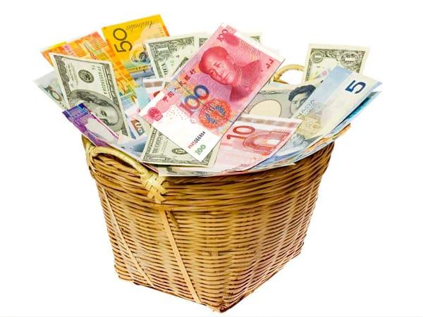 Yuan in SDR