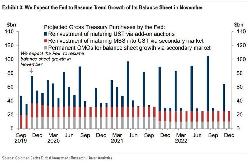 balance sheet