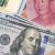 trade war yuan hurt retirees