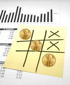Gold American Eagles coins, post-it note and financial charts