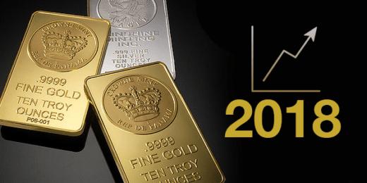 jp morgan predicts gold price