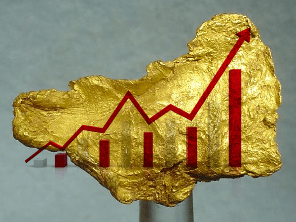 citigroup predicts safe haven to drive gold