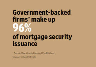 mortgage security issuance recession
