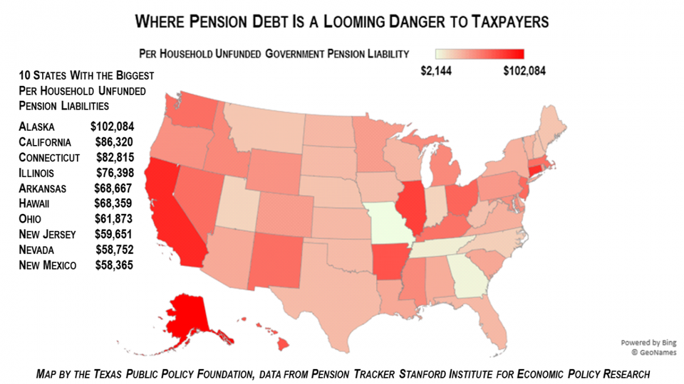 pension debt danger for taxpayers