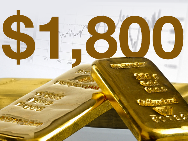 soaring gold price