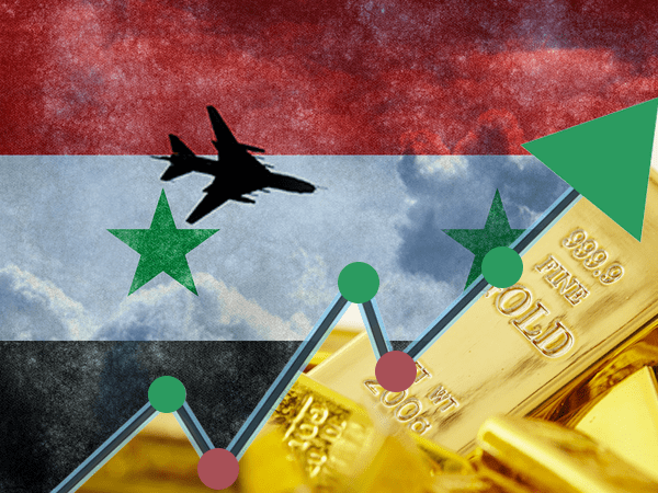 syria war launch gold prices emotional